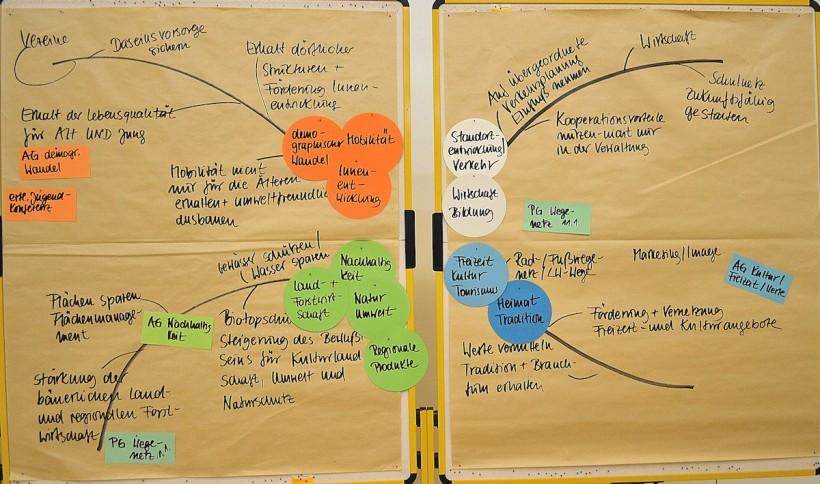 2015-11-11 strategie 05 mittelgross